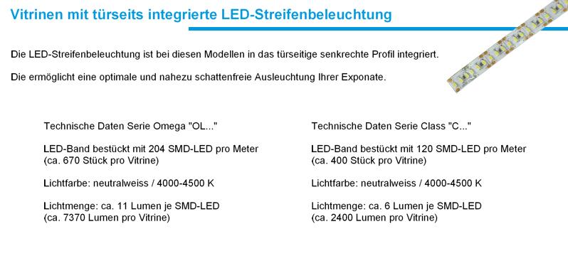 led-streifen_18-11-2013